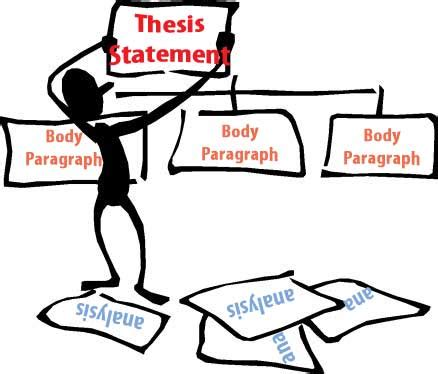 Example thesis critical analysis paper